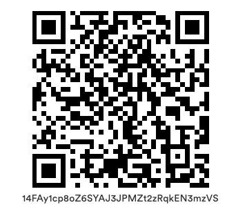 Bitcoin Wallet Address QR Code for Karanda Holdings